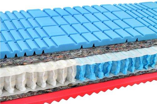 matrace bereta detail